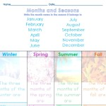 Sort the months into the seasons